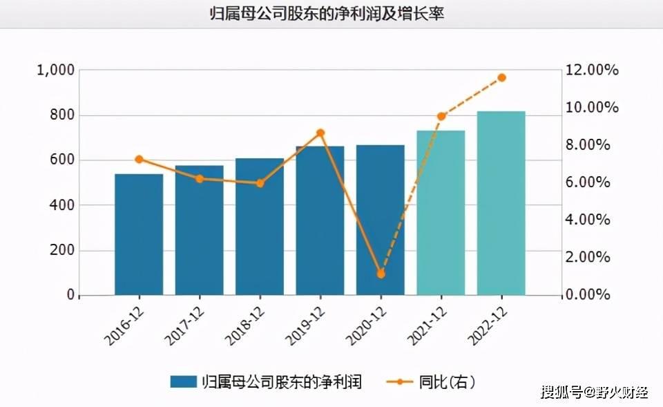 人均户贷率(3)