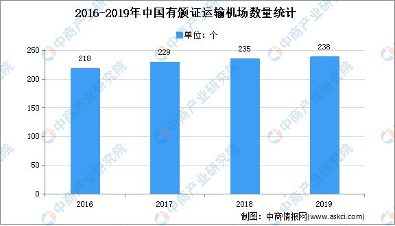 为什么双流区没有街道gdp数据_权威发布 四川21市州一季度GDP数据出炉 达州排在...