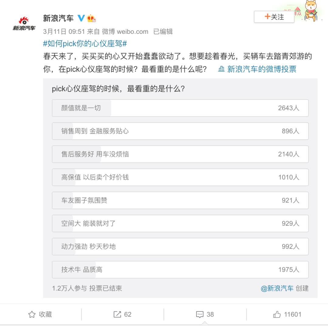 迈过800万的关口,是时候和广汽本田聊聊价值观了