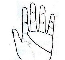 """秘传手相古相法精解:手相""""感情线""""、详细图文解析、值得收藏!  第22张"""