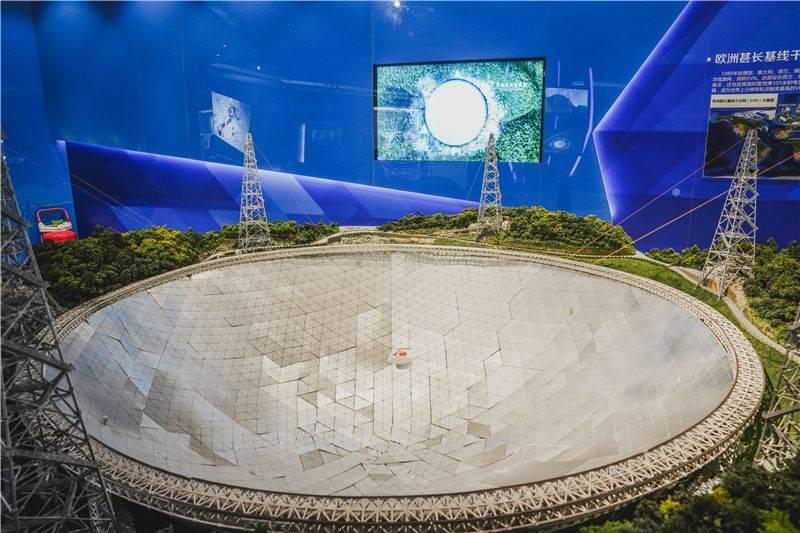 原创             世界上最大天眼就在我国贵州,这口巨型大锅,打开外太空的秘密