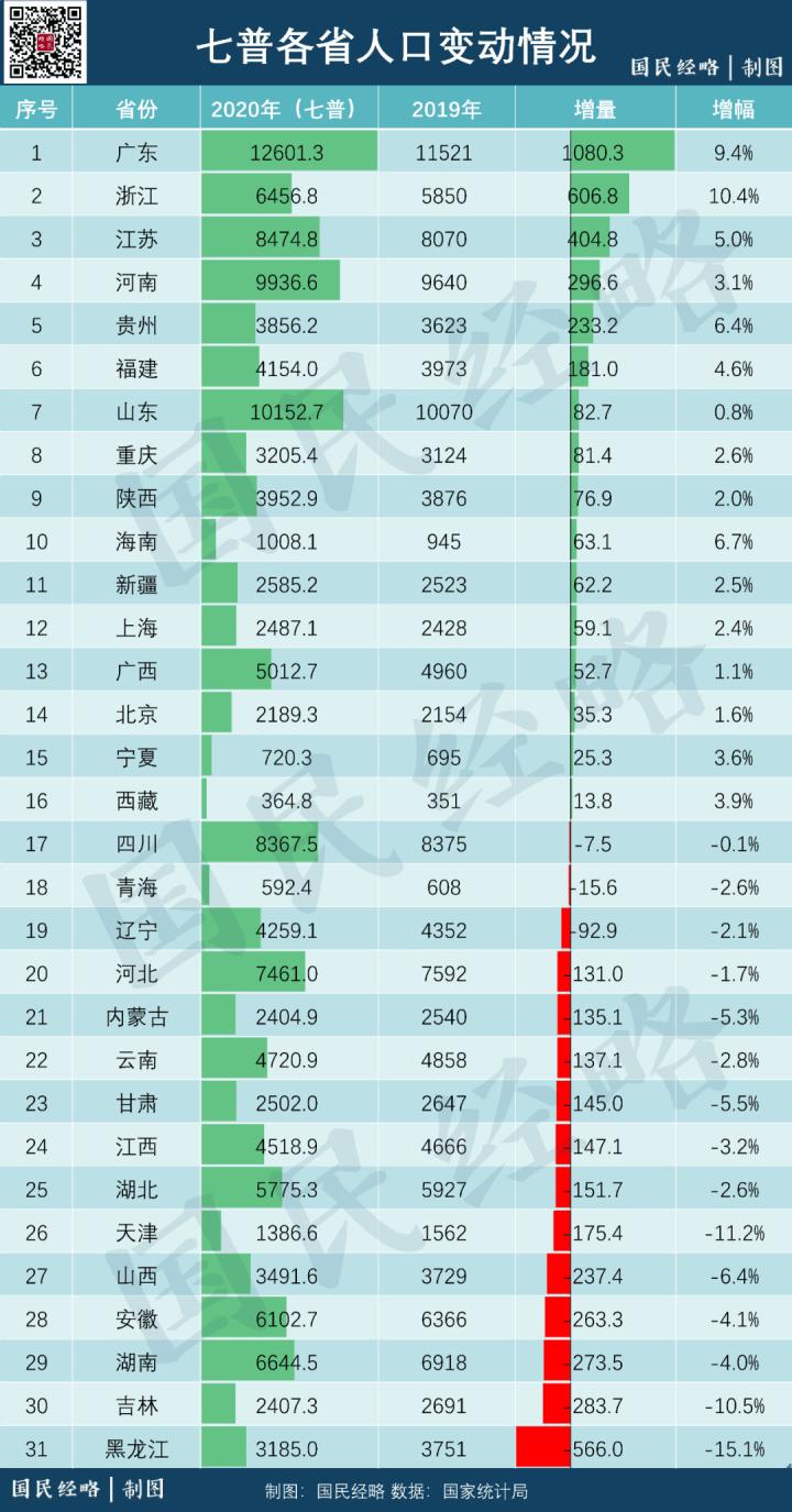 瑞昌市人口有多少2021_瑞昌人,这里有一份关于冬春季防疫期间酒席办理的相关