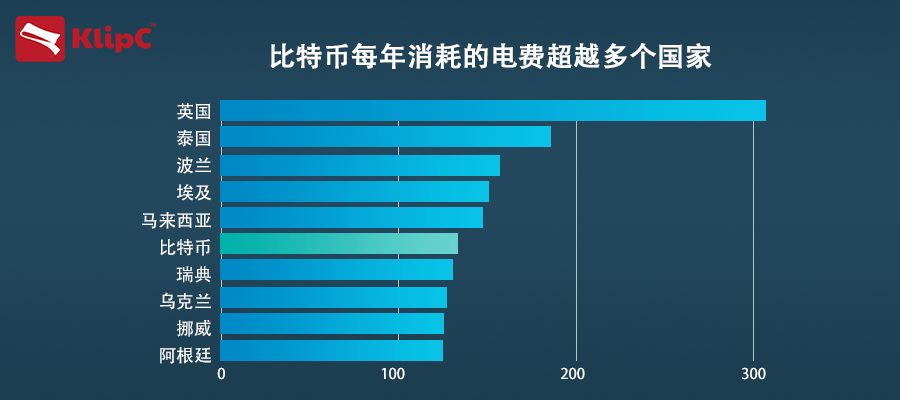http://www.bcnz.cn/nenyuan/203549.html