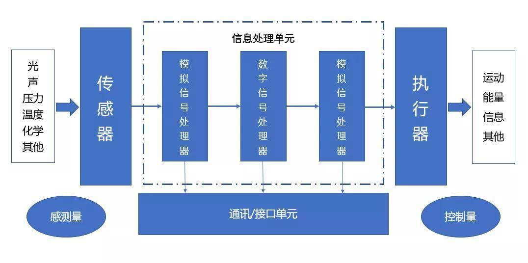 usenet的工作原理是什么_光脚上刀山是什么原理