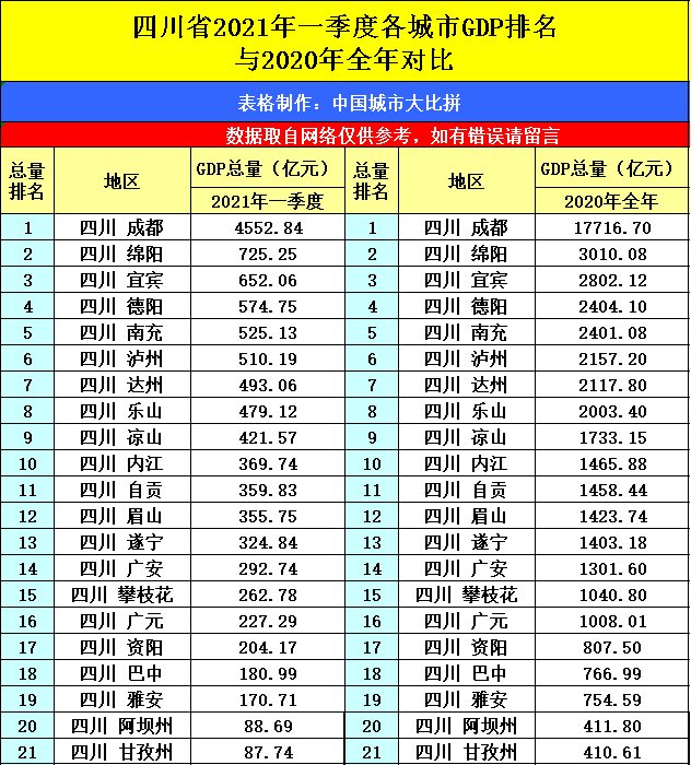 人均gdp2021_世界人均gdp排名