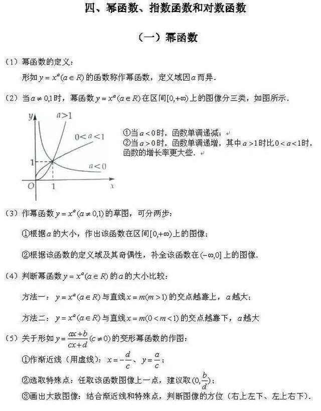 高中数学——高一上册知识点总结第2部分