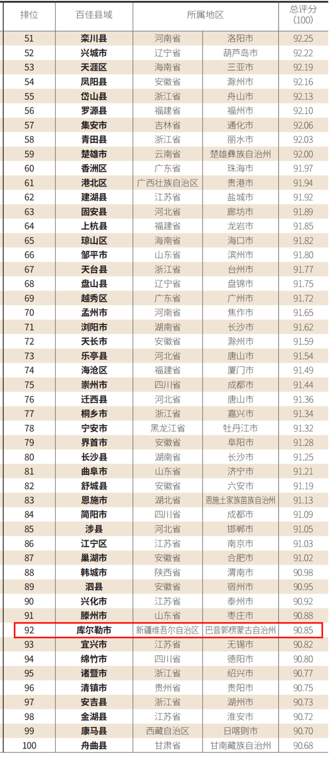 思南县2020上半年gdp_唐山排名28 2020上半年中国GDP百强榜出炉