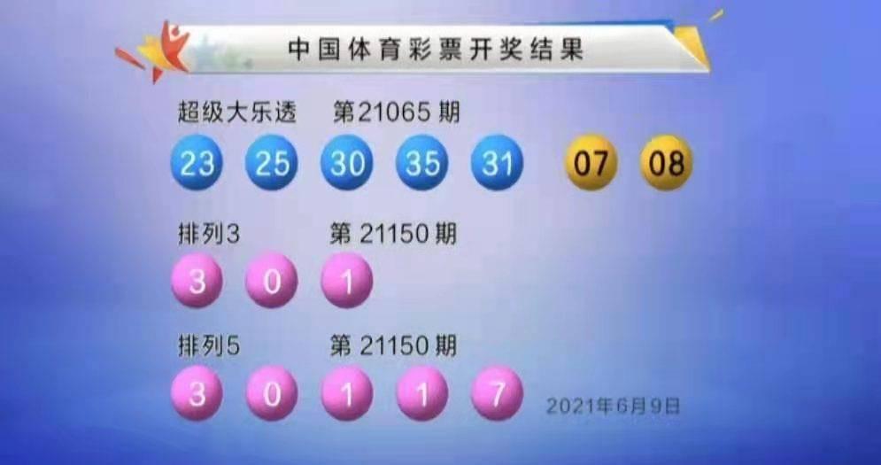 大乐透21065期开奖,亳州彩民15元中5848万大奖,运气太好!                                   图1