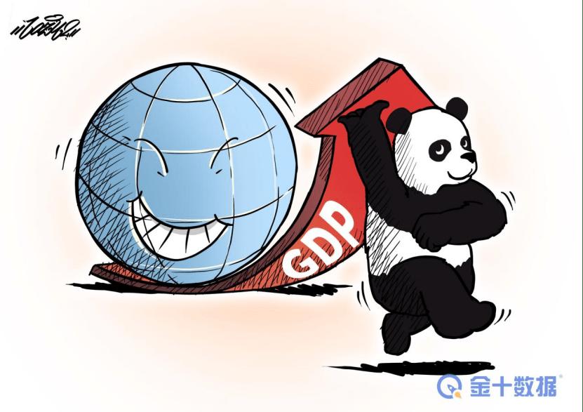 gdp排名世界人均gdp_世界主要国家经济总量,人均GDP对比