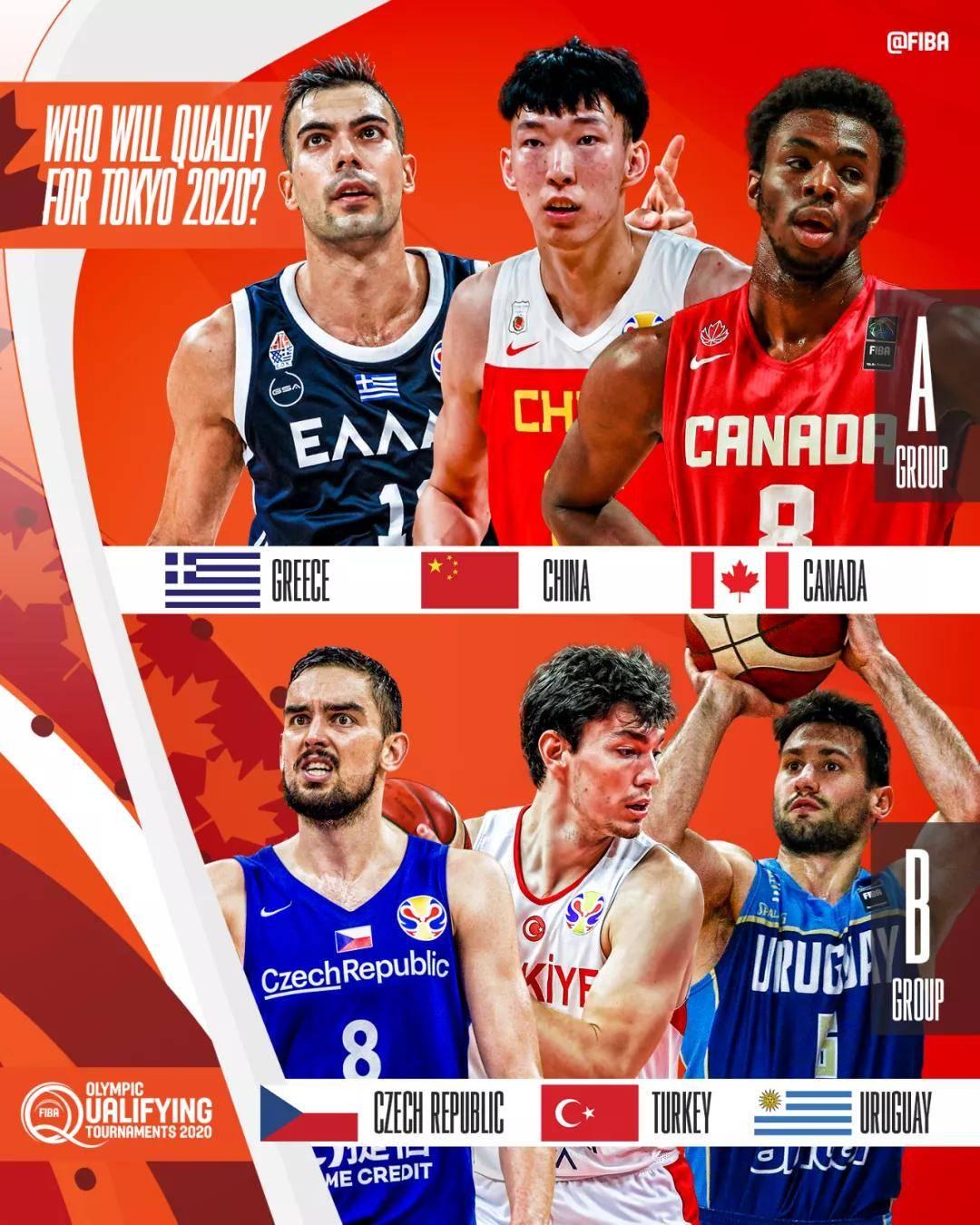 奥运资格赛加拿大赛区前瞻:中国队可以胜利突围吗?