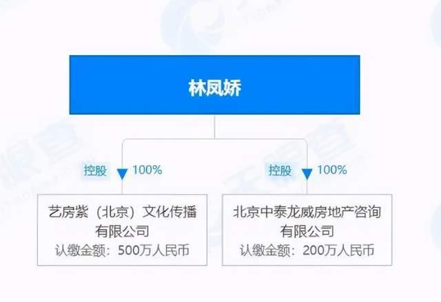 """图片[2]-华人之光成龙的""""财富帝国"""",他值得-妖次元"""
