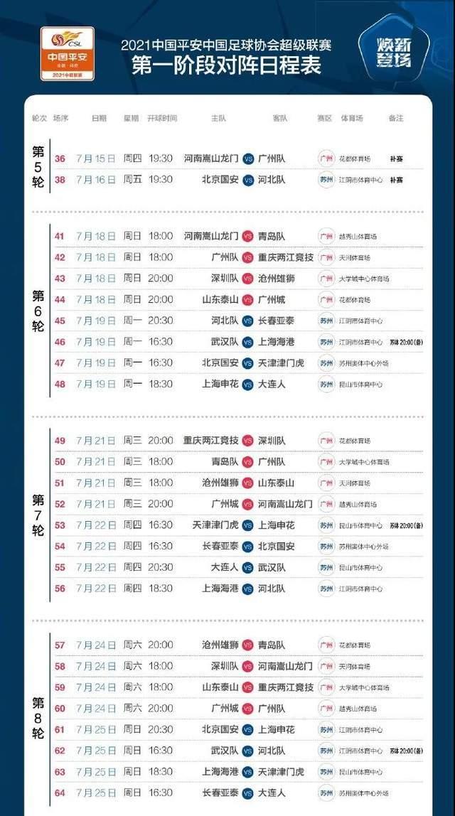 中超联赛赛程出炉:将三天一赛,山东泰山队未来9场比赛遭考验_央视体育官网