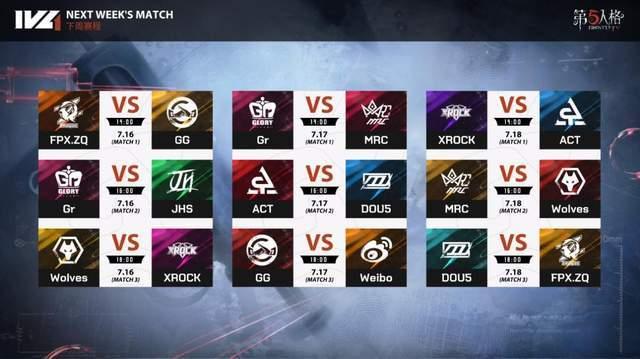 第五人格IVL新一周比赛开启(ZQ再对决GG)
