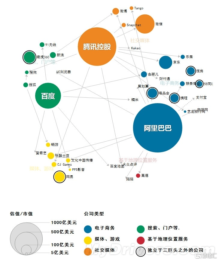 北京电子称维修阿里腾讯世纪大和解:是反垄断,还是联合垄断?