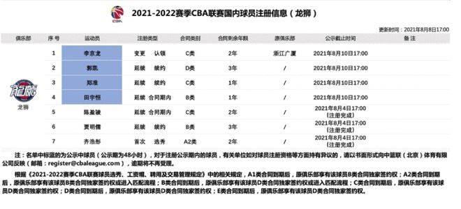 广州队两年合同签下李京龙 郭凯获得三年顶薪_盈信娱乐平台