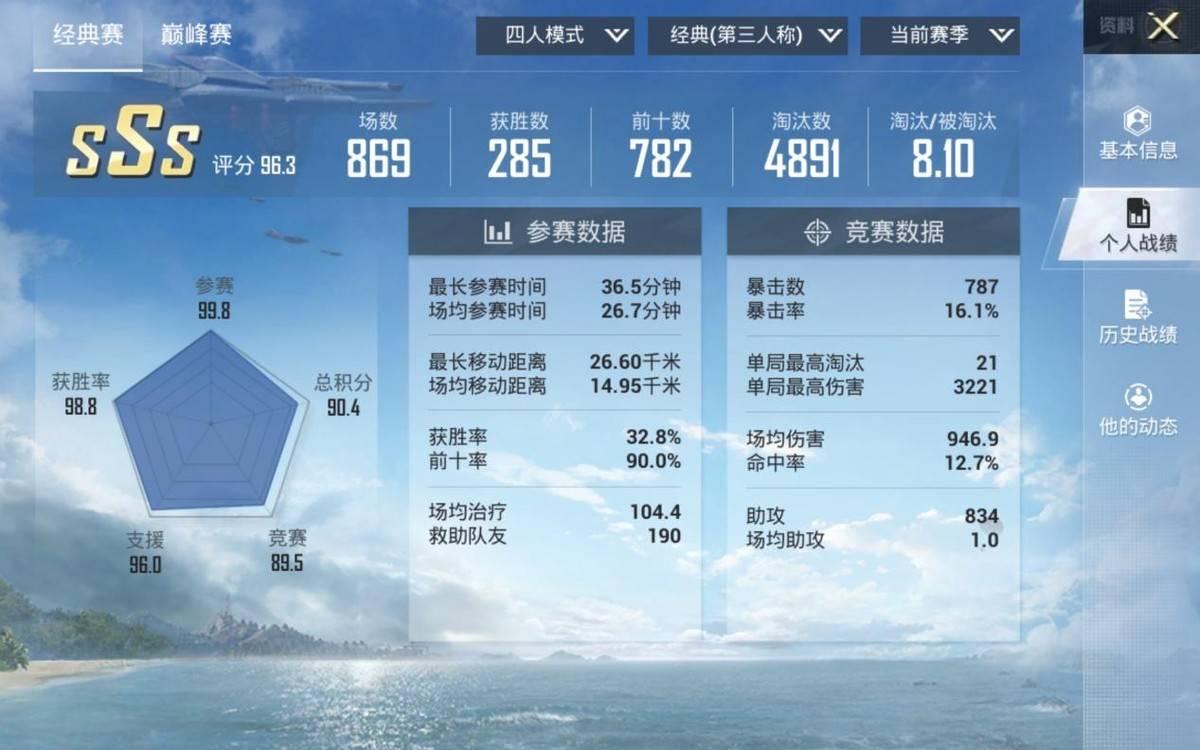 鲨鱼再次登顶战神(超级王牌迎来25星)