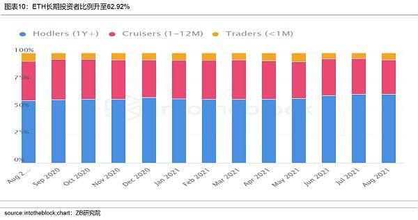 中币(ZB)分析:近期BTC上涨是由于投资者需求增加形成的供应冲击  第10张 中币(ZB)分析:近期BTC上涨是由于投资者需求增加形成的供应冲击 币圈信息