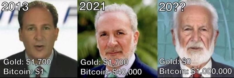中币(ZB)看点:萨尔瓦多再次购买150枚比特币,已累计持有550枚  第2张 中币(ZB)看点:萨尔瓦多再次购买150枚比特币,已累计持有550枚 币圈信息