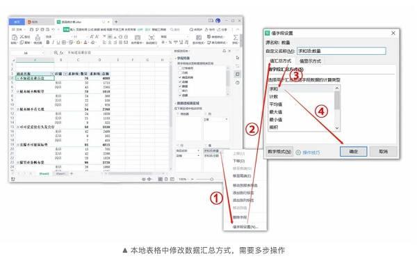 """金山文檔""""數據透視表""""支持高效在線協同"""