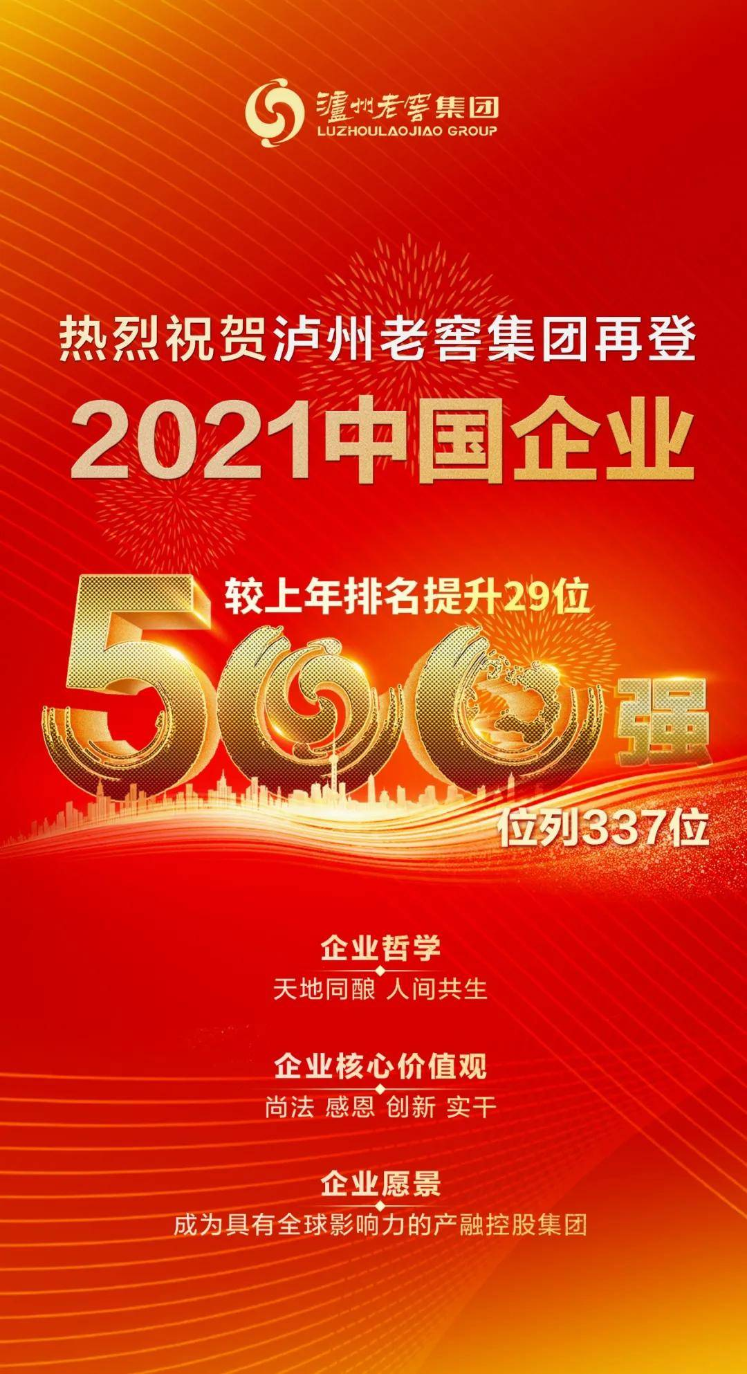 恭喜!泸州老窖集团再登2021中国企业500强榜单!
