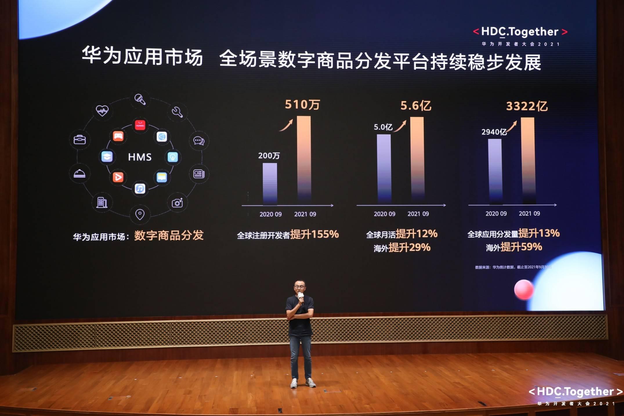 华为应用市场:携手开发者共赢全场景数字商品