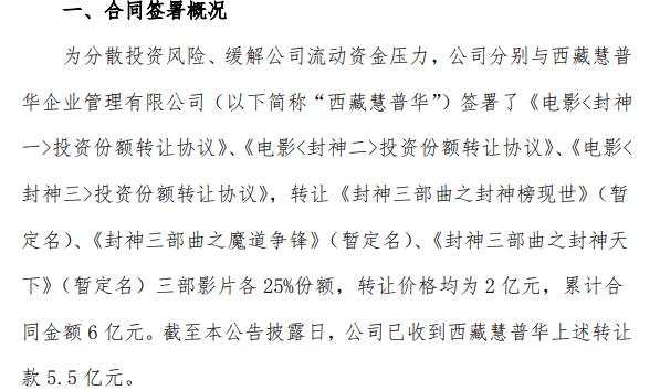 北京文化卖出乌尔善《封神三部曲》25%份额
