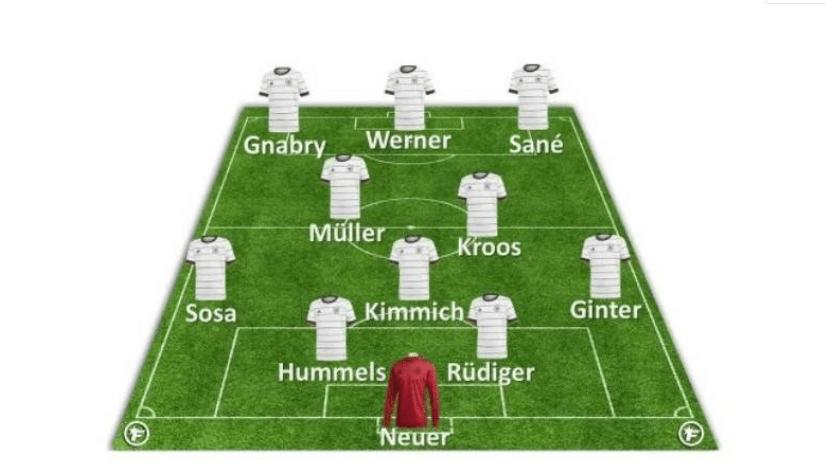 德转预测德国队欧洲杯阵容 穆勒媚惑携手齐回归(图1)