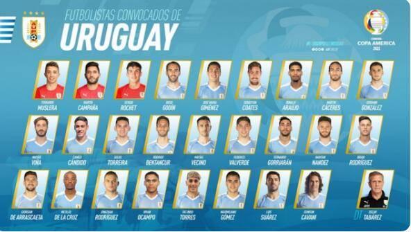 乌拉圭美洲杯大名单:苏神卡瓦尼领衔 中场多强将_酷游娱乐