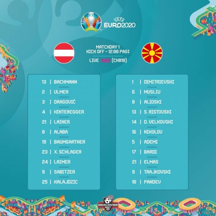 奥地利VS北马其顿首发:阿拉巴PK潘德夫 阿瑙替补