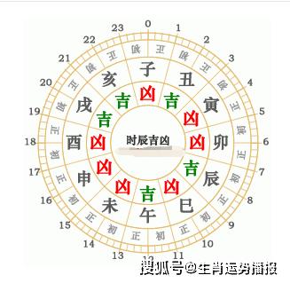 2021年9月24日十二生肖运势详情—特吉生肖【牛、龙、猴】