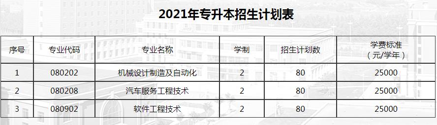 辽宁理工职业大学专升本报考指南!