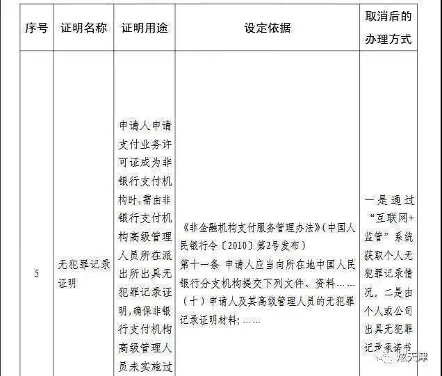 天津户籍人口_今天 减证便民!央行取消11项证明事项,天津户籍人口5人及以上