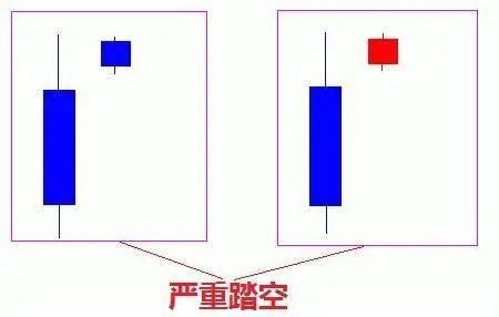 图片[12]-K线是什么?K线的种类解析,K线的48种类型图形全解析来了-图灵波浪理论官网-图灵波浪交易系统