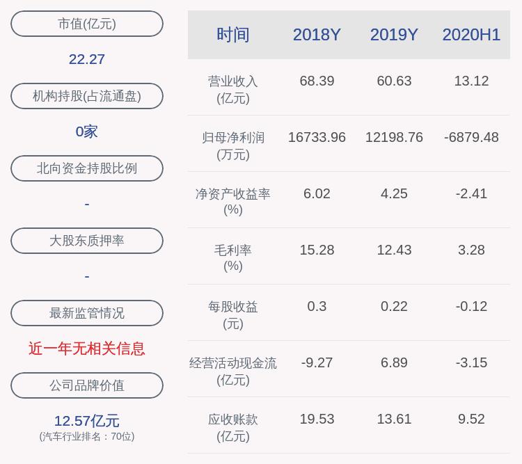 龙洲股份:预计2020年第三季度净利润亏损7500万元~6500万元