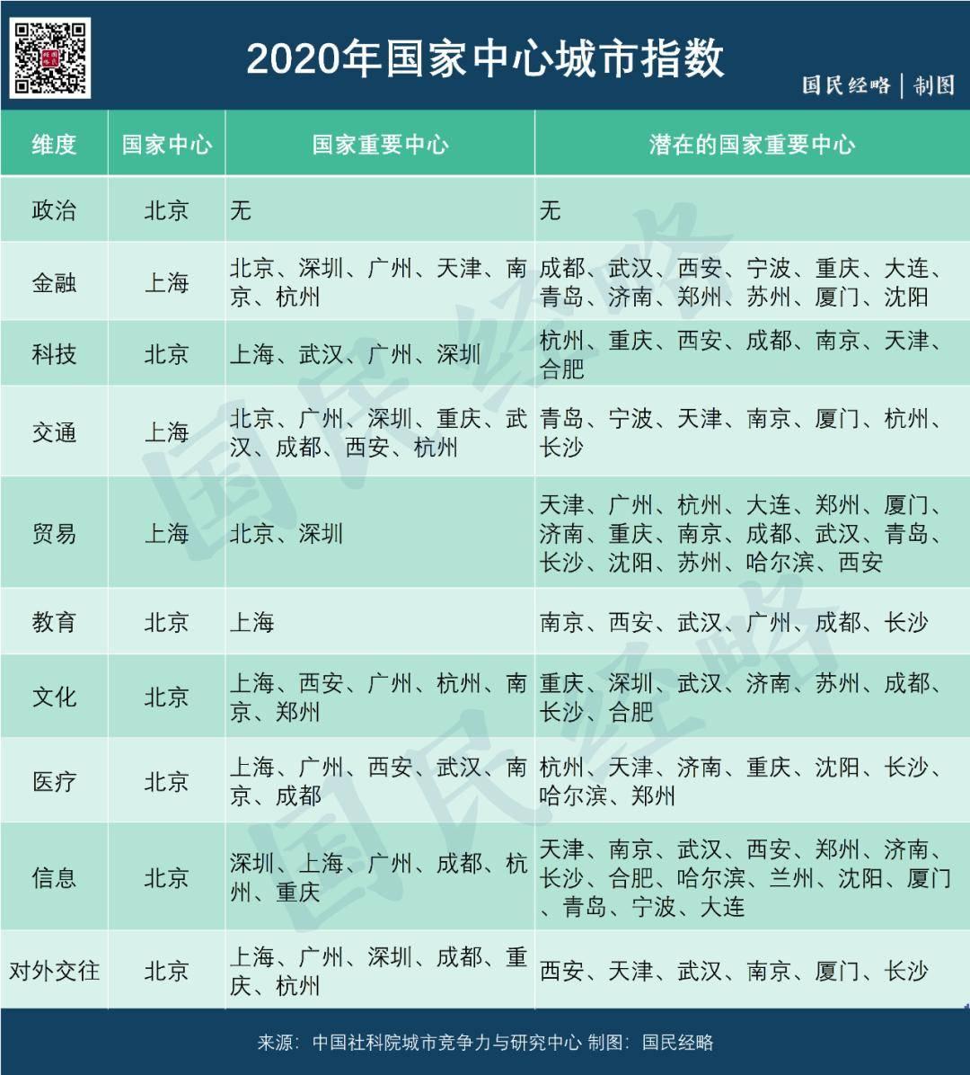 中国广电成第四运营商,低频5G有多少份额