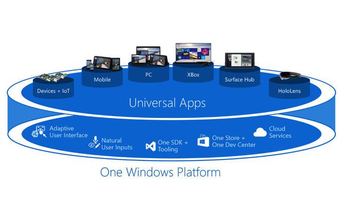 Win10 ARM迎来原生Photoshop 微软玩ARM能赢过苹果吗?的照片 - 4