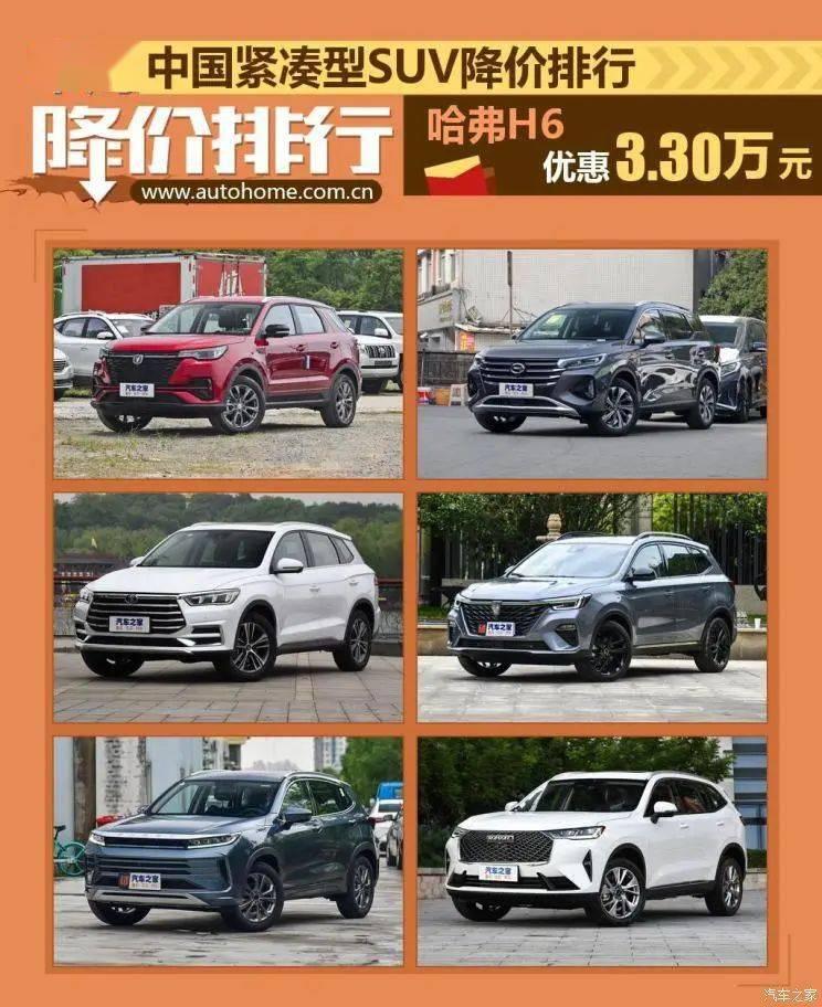 哈弗H6将紧凑型SUV的价格降低了33000元