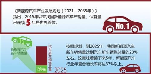 以整合创新迎接汽车产业转型