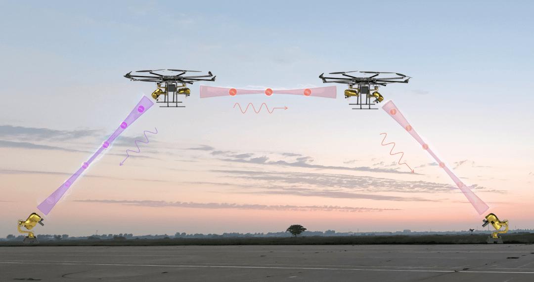 """成功!无人机做光学中继,在移动量子网络中""""穿针引线"""""""