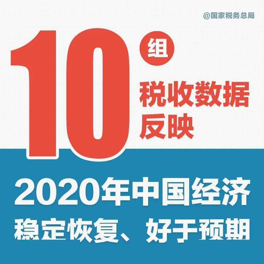 【图文】十组税收数据看2020年中国经济发展亮点