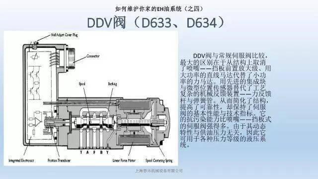 液压储能器的工作原理_液压油缸储能器
