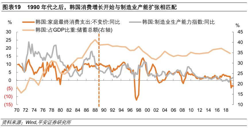 韩国财团占gdp比例_撑不住了,韩国加息了 中国跟还是不跟