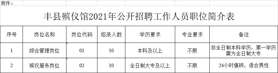 丰县人口2020多少人口_徐州各区县人口一览:铜山区123万,丰县93万