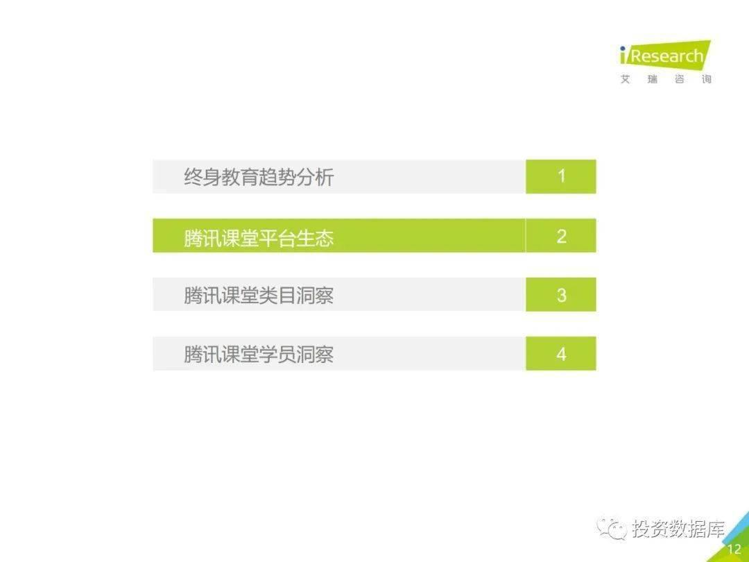 2021年中国综合性终身教育平台用户大数据报告