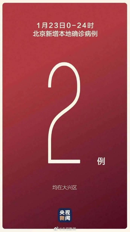 北京昨日新增2例本地确诊,均在大兴!又一社区出现感染者