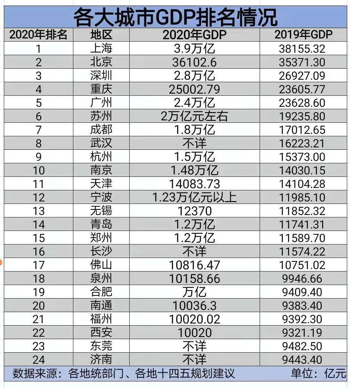 澳门gdp2020总量是多少_澳门gdp