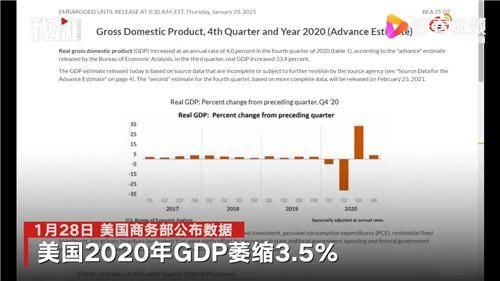 日本GDP1946_年度票房破500亿,从电影票房看中国经济的可能性