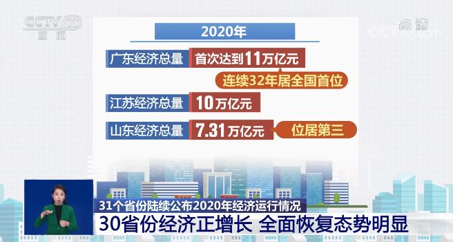 株洲2020年经济总量_株洲2020年地铁规划图