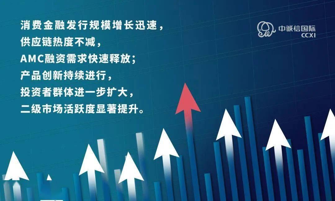 中国程心国际:企业资产支持证券年报(2020)