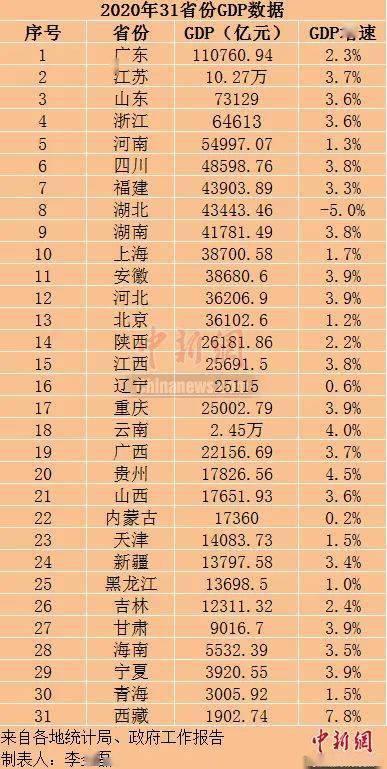 海南省民族人口排名2020_海南省人口分布图